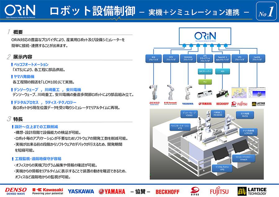 ①ロボット設備制御(実機+シミュレーション連携)