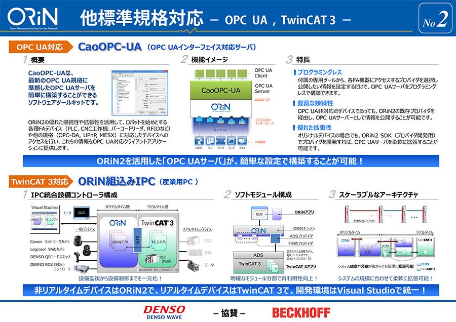 ②他標準規格対応(OPC UA,TwinCAT3)